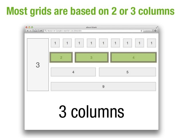 Most grids are based on 2 or 3 columns      3           3 columns