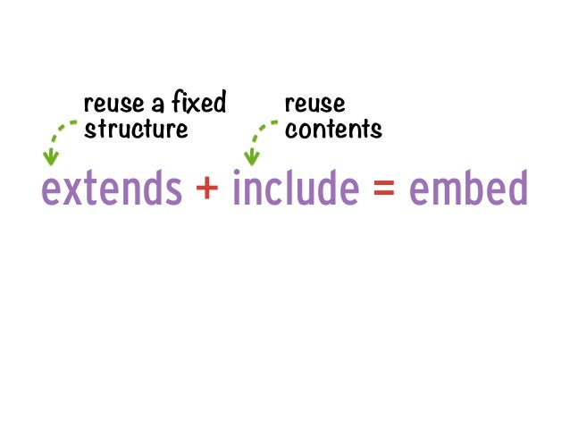 reuse a fixed   reuse  structure       contentsextends + include = embed