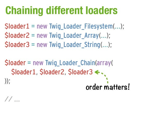 Chaining different loaders$loader1 = new Twig_Loader_Filesystem(...);$loader2 = new Twig_Loader_Array(...);$loader3 = new ...