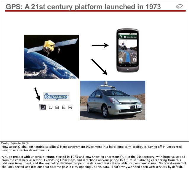 GPS: A 21st century platform launched in 1973 Monday, September 23, 13 How about Global positioning satellites? Here gover...
