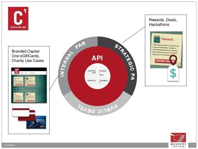 TwilioCon 2013 API Panel with Capital One, ESPN, Accenture, Mashery Slide 3