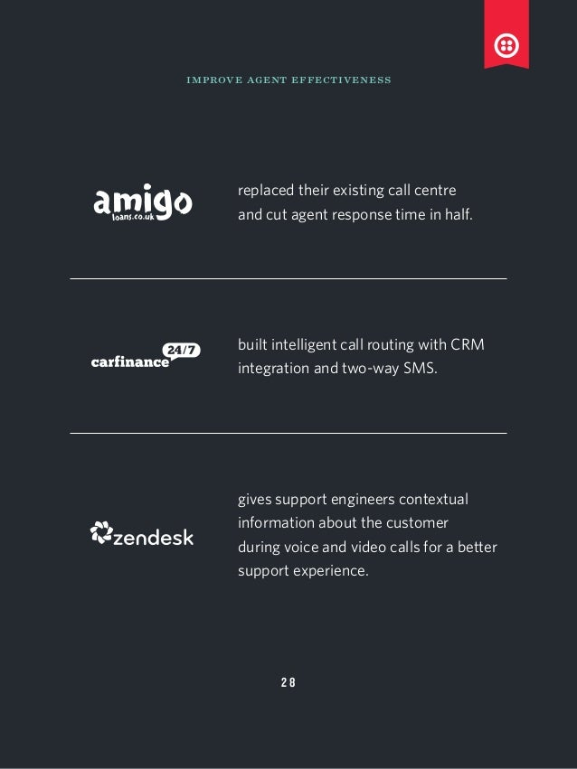 Twilio Product Overview