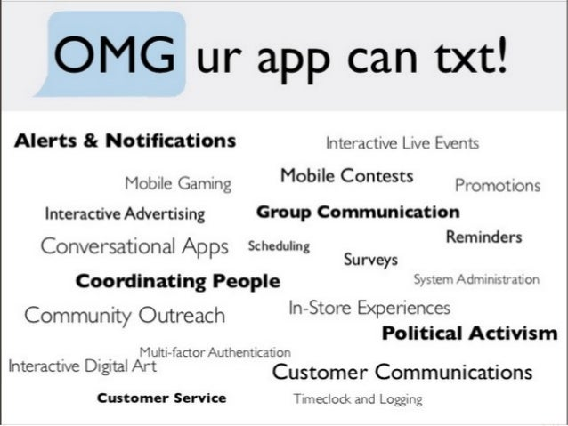 Twilio API: Build SMS Text Message Into Web Apps