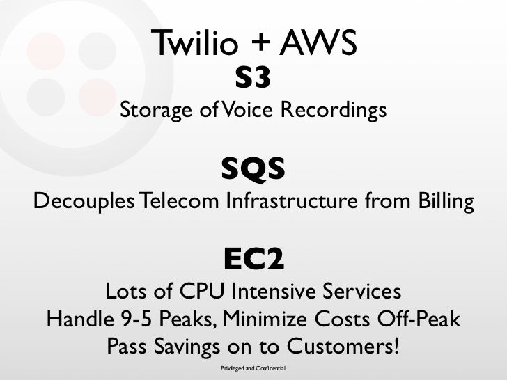 Twilio + AWS                         S3         Storage of Voice Recordings                     SQS Decouples Telecom Infr...