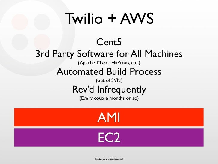 Twilio + AWS               Cent5 3rd Party Software for All Machines           (Apache, MySql, HaProxy, etc.)       Automa...