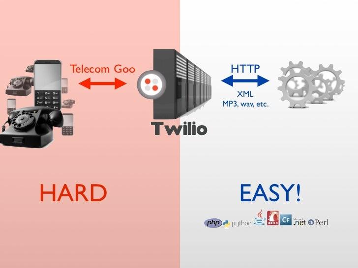 Telecom Goo              HTTP                             XML                         MP3, wav, etc.                  Twil...