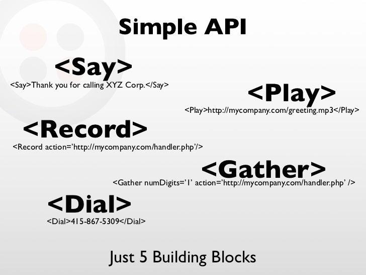 Simple API            <Say>                                                                <Play> <Say>Thank you for calli...