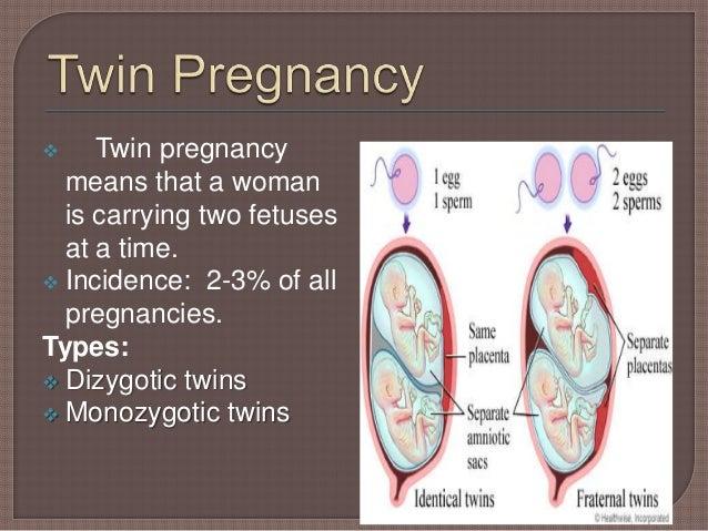 Twin pregnancy by Dr shagufta naz