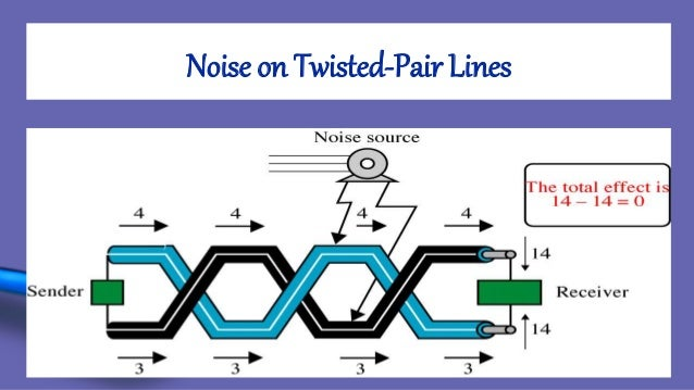 noise on twisted-pair lines