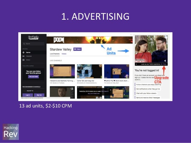 ADVERTISING 13 ad units, $2-$10 CPM ...