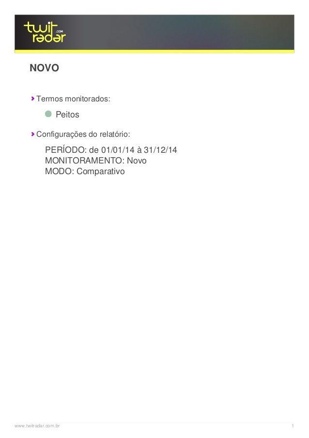 NOVO  Termos monitorados:  Peitos  Configurações do relatório:  PERÍODO: de 01/01/14 à 31/12/14  MONITORAMENTO: Novo  MODO...