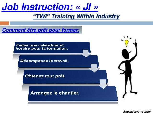 Boubaddara Youssef: TWI Training Within Industry