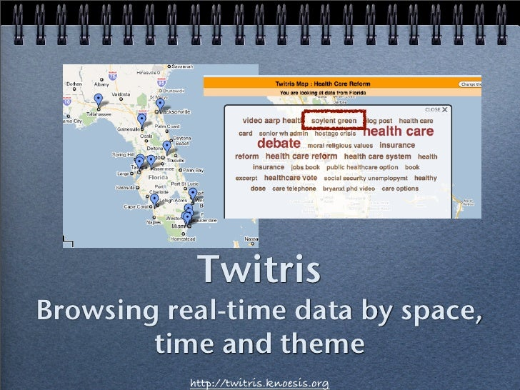 Twitris Browsing real-time data by space,         time and theme            http://twitris.knoesis.org