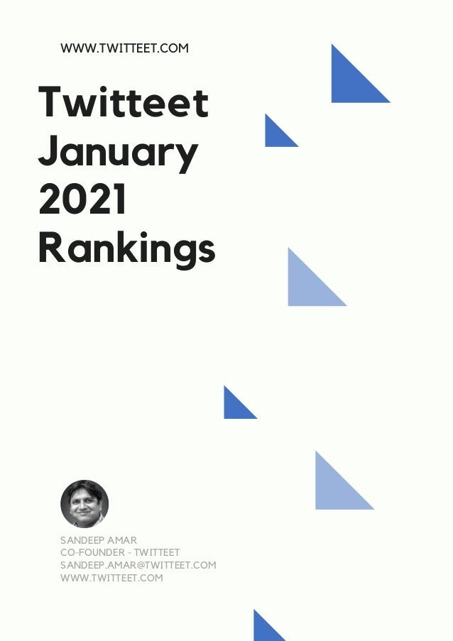 Twitteet January 2021 Rankings WWW.TWITTEET.COM SANDEEP AMAR CO-FOUNDER - TWITTEET SANDEEP.AMAR@TWITTEET.COM WWW.TWITTEET....