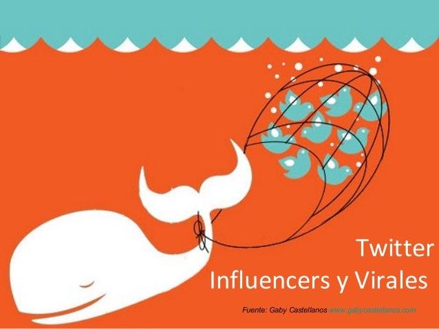 Twitter Influencers y Virales Fuente: Gaby Castellanos www.gabycastellanos.com