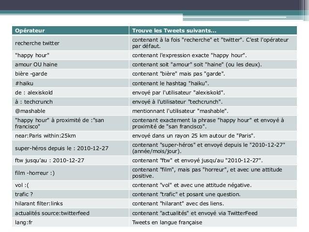 """Opérateur Trouve les Tweets suivants...  recherche twitter  contenant à la fois """"recherche"""" et """"twitter"""". C'est l'opérateu..."""