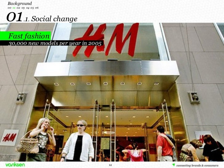 01 . 1 .  Social change Fast fashion Background 00   01   02  03  04  05  06 30,000 new models per year in 2005