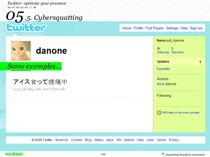 05   .5. Cybersquatting Some examples… Twitter: optimize your presence 00  01  02  03  04  05   06