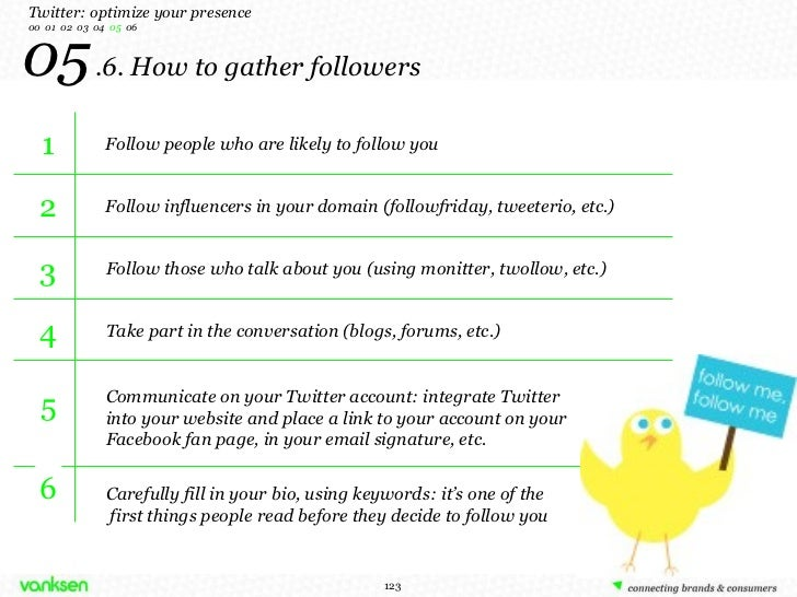 05   .6. How to gather followers Twitter: optimize your presence 00  01  02  03  04  05  06 Follow people who are likely t...