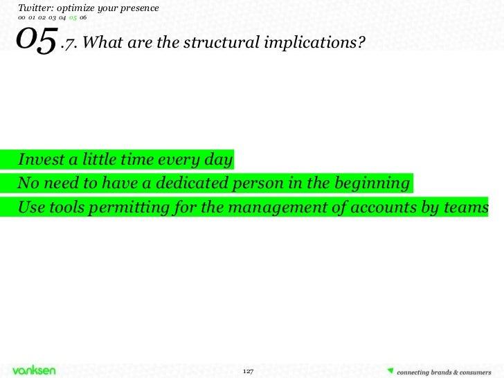 05   .7. What are the structural implications? Invest a little time every day Twitter: optimize your presence 00  01  02  ...