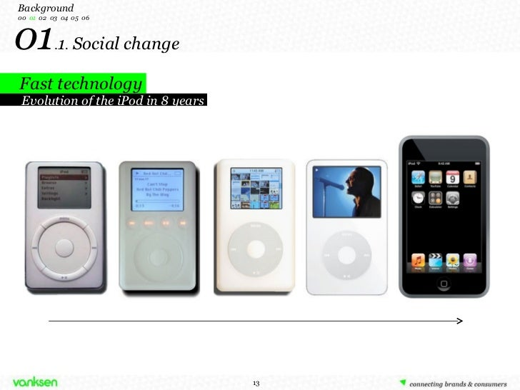 01 . 1 .  Social change Fast technology Background 00   01   02  03  04  05  06 Evolution of the iPod in 8 years