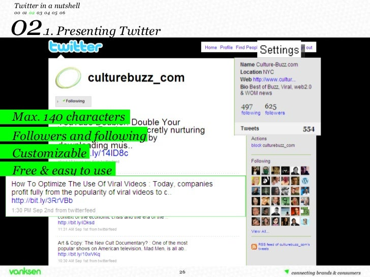 Max. 140 characters Followers and following Customizable 02 . 1. Presenting Twitter Twitter in a nutshell 00  01  02   03 ...