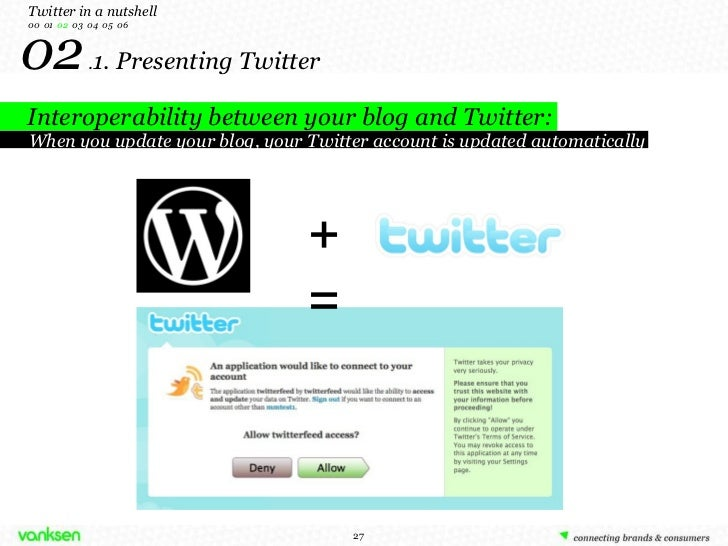 02  . 1. Presenting Twitter Twitter in a nutshell 00  01  02   03  04  05  06 + = Interoperability between your blog and T...