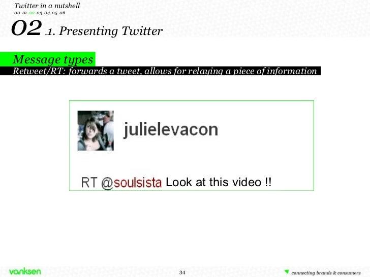 Message types 02  . 1. Presenting Twitter Twitter in a nutshell 00  01  02   03  04  05  06 Retweet/RT: forwards a tweet, ...