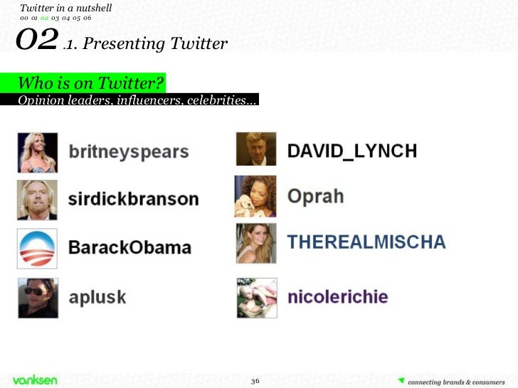 Who is on Twitter? 02  . 1. Presenting Twitter Twitter in a nutshell 00  01  02   03  04  05  06 Opinion leaders, influenc...