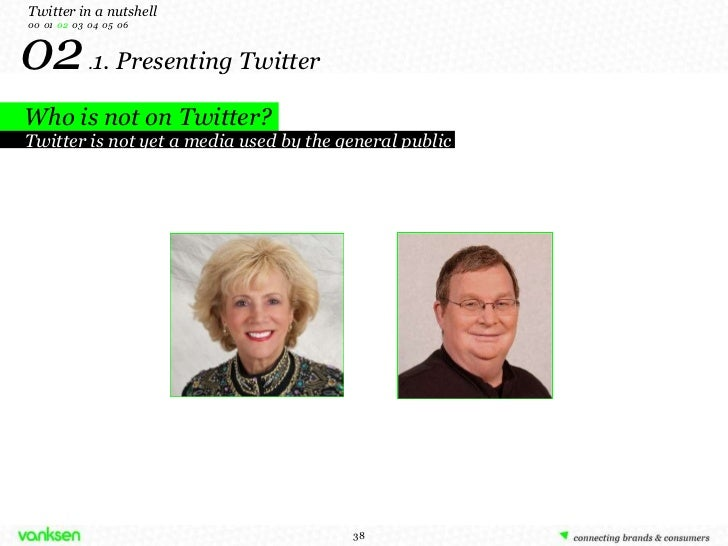 Who is not on Twitter? 02  . 1. Presenting Twitter Twitter in a nutshell 00  01  02   03  04  05  06 Twitter is not yet a ...
