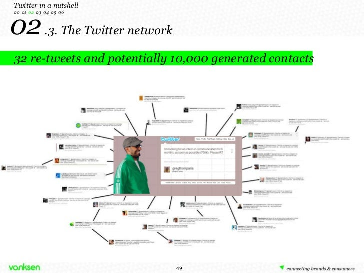 02  .3. The Twitter network Twitter in a nutshell 00  01  02   03  04  05  06 32 re-tweets and potentially 10,000 generate...