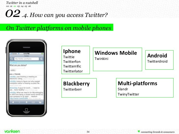 02   .4. How can you access Twitter? Twitter in a nutshell 00  01  02  03  04  05  06 On Twitter platforms on mobile phone...