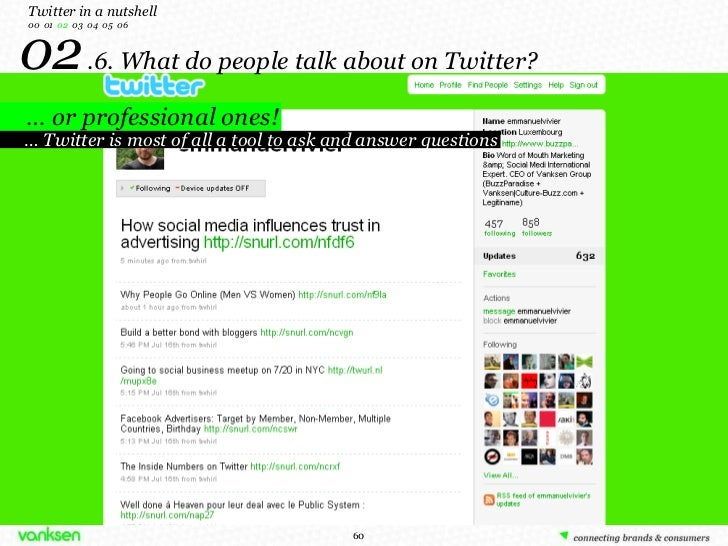 02   .6. What do people talk about on Twitter? Twitter in a nutshell 00  01  02   03  04  05  06 …  or professional ones! ...
