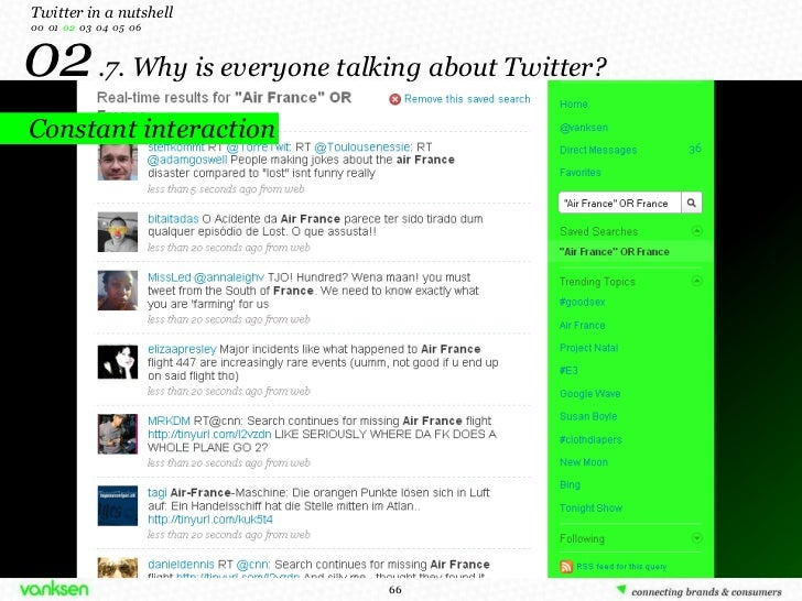 02   .7. Why is everyone talking about Twitter? Constant interaction Twitter in a nutshell 00  01  02   03  04  05  06