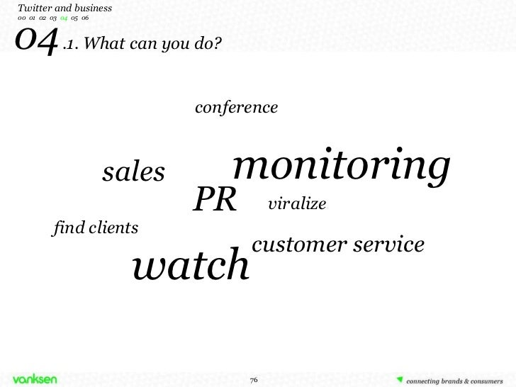 04   .1. What can you do? viralize PR watch customer service sales conference monitoring Twitter and business 00  01  02  ...