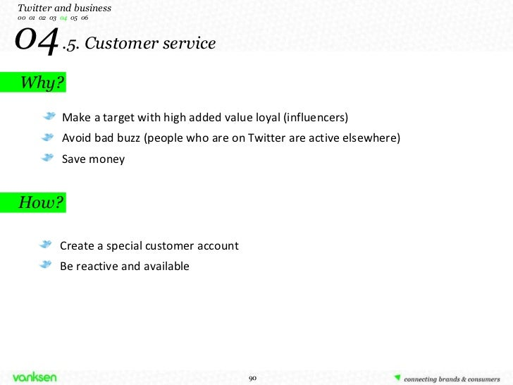 04   .5. Customer service Why? Twitter and business 00  01  02  03  04   05  06 Make a target with high added value loyal ...