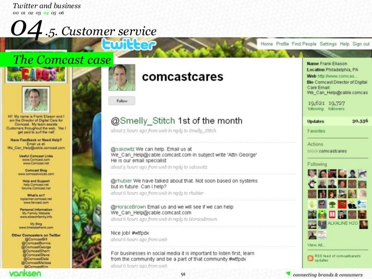 04   .5. Customer service The Comcast case Twitter  and business 00  01  02  03  04   05  06
