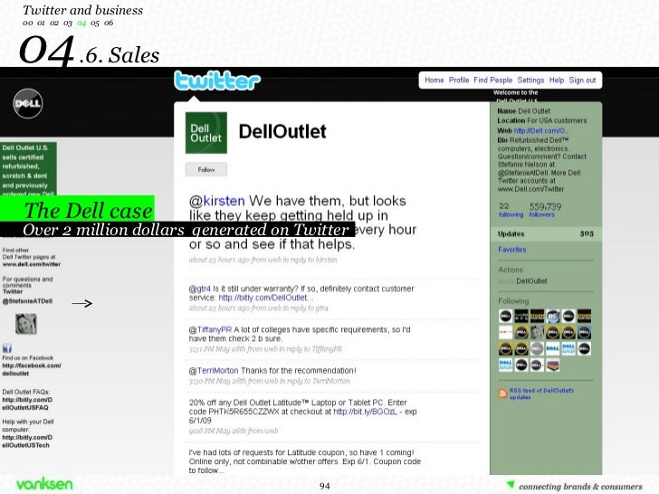 04   .6. Sales The Dell case Twitter and business 00  01  02  03  04   05  06 Over 2 million dollars  generated on Twitter