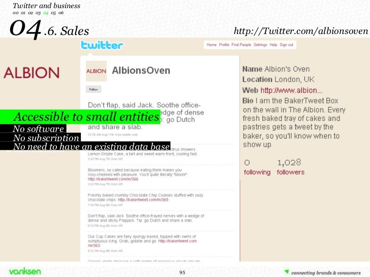 04   .6. Sales Accessible to small entities Twitter and business 00  01  02  03  04   05  06 No software No subscription d...