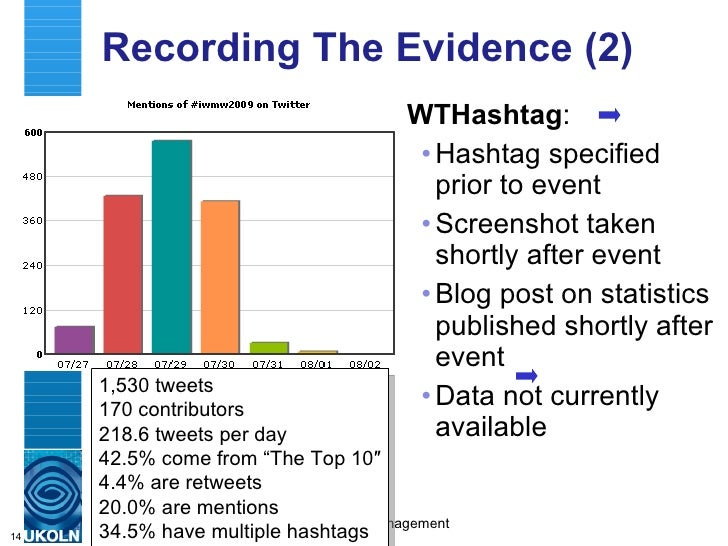 Recording The Evidence (2) <ul><li>WTHashtag : </li></ul><ul><ul><li>Hashtag specified prior to event </li></ul></ul><ul><...