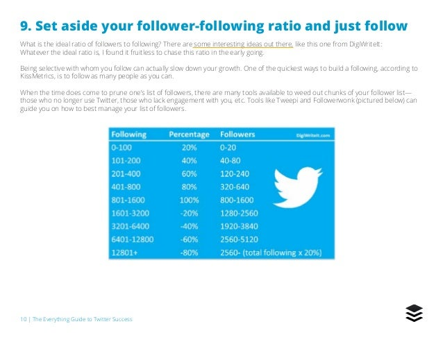 10   The Everything Guide to Twitter Success 9. Set aside your follower-following ratio and just follow What is the ideal ...