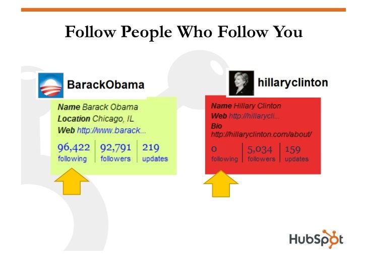 Follow People Who Follow You