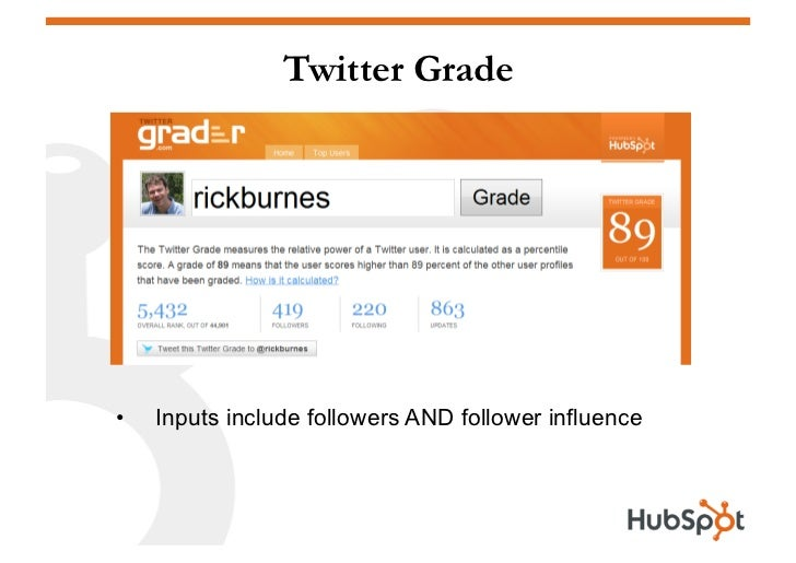 Twitter Grade     •   Inputs include followers AND follower influence