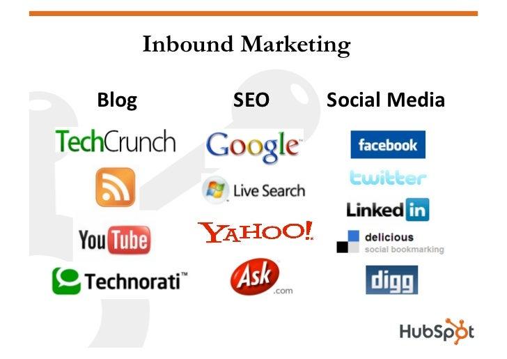 Inbound Marketing  Blog      SEO    SocialMedia
