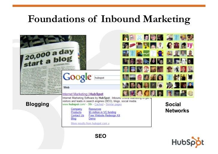 Foundations of Inbound Marketing     Blogging                   Social                            Networks                ...