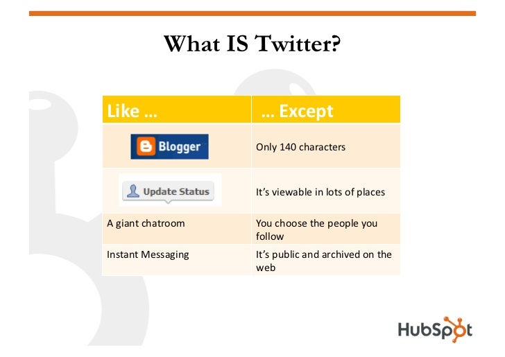 What IS Twitter?  Like…              …Except                      Only140characters                         It'sv...