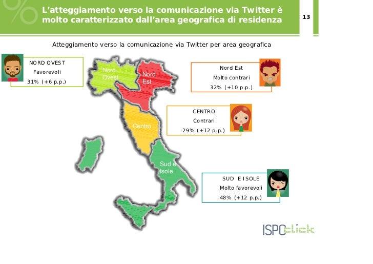 L'atteggiamento verso la comunicazione via Twitter è                                                                      ...