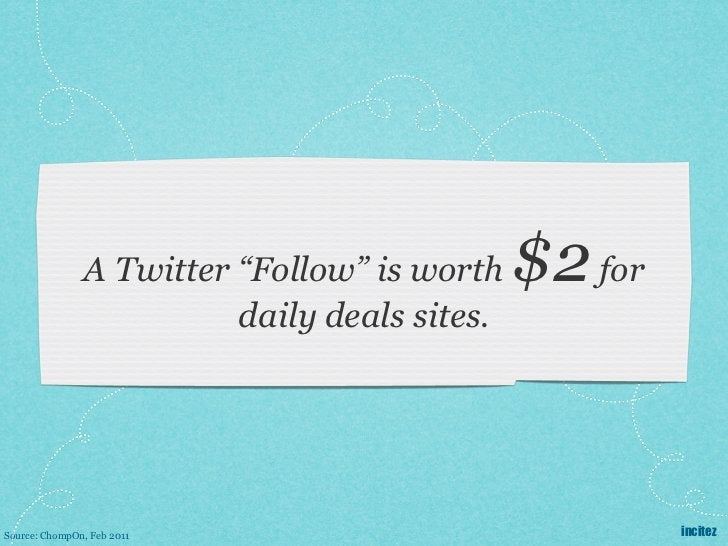 """A Twitter """"Follow"""" is worth    $2 for                         daily deals sites.Source: ChompOn, Feb 2011                 ..."""