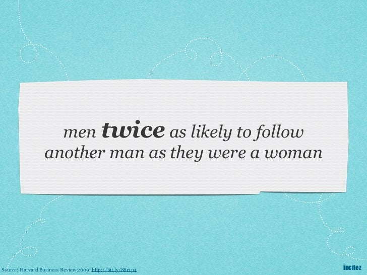 men twice as likely to follow                  another man as they were a womanSource: Harvard Business Review 2009. http:...