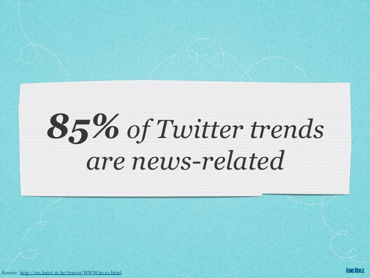 85% of Twitter trends                                  are news-relatedSource: http://an.kaist.ac.kr/traces/WWW2010.html  ...